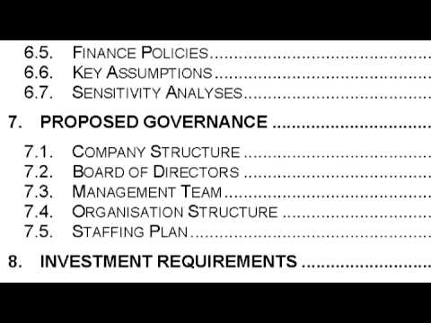 Business Plans  How to Write a Simple Business Plan - YouTube