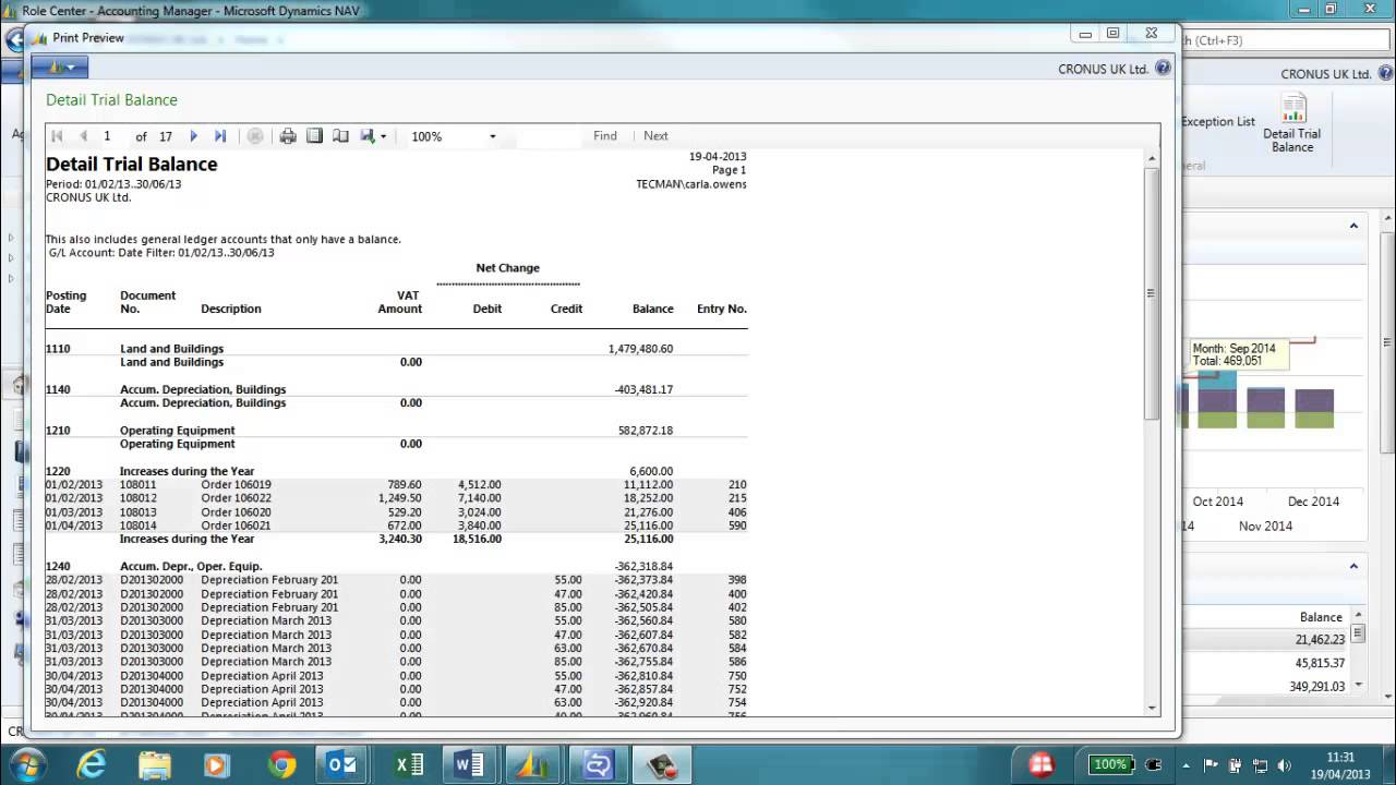 Basic Financial Reports In Microsoft Dynamics Nav 2013
