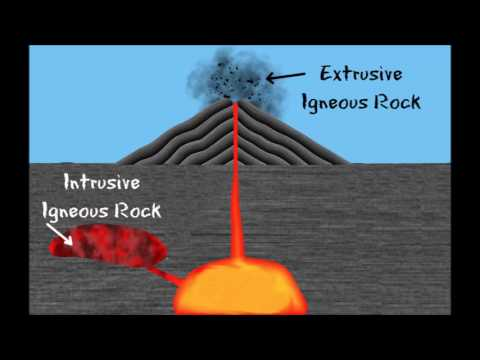 3 Types of Rocks and the Rock Cycle  Igneous, Sedimentary, Metamorphic   FreeSchool 1