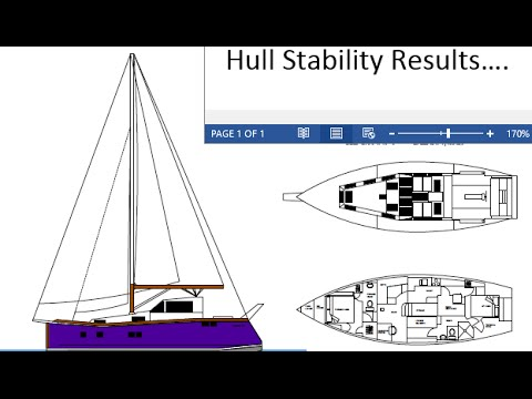 Final Hull Stability Results Review with Erik deJong