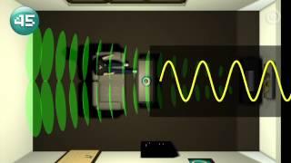 Dolby Virtual Speaker -- in 100 Sekunden erklärt