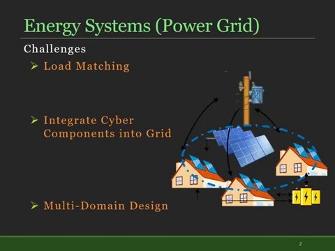Smart Energy Systems - Cyber-Physical Energy Systems