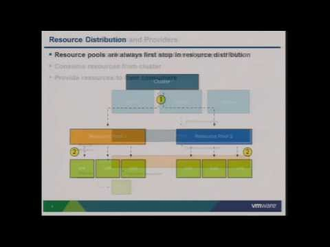 VMworld 2012 Session VSP1683: VMware vSphere Cluster Resource Pools Best Practices