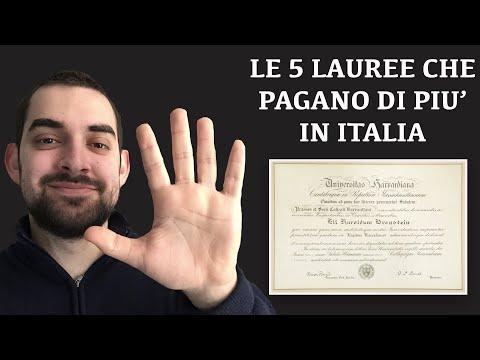 Le 5 Lauree che Fanno Guadagnare di più in Italia