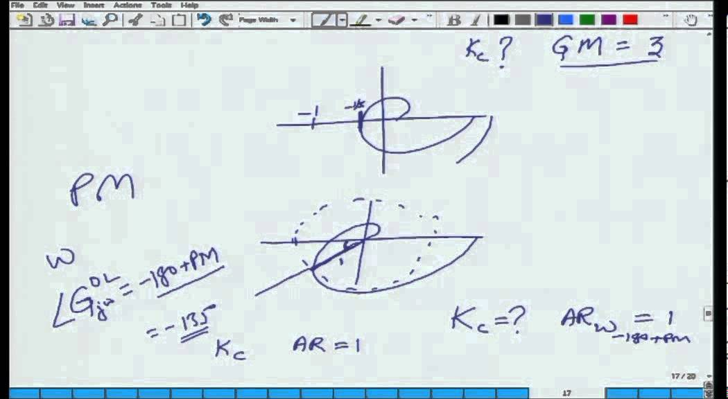 Mod-01 Lec-07 Frequency Domain Analysis