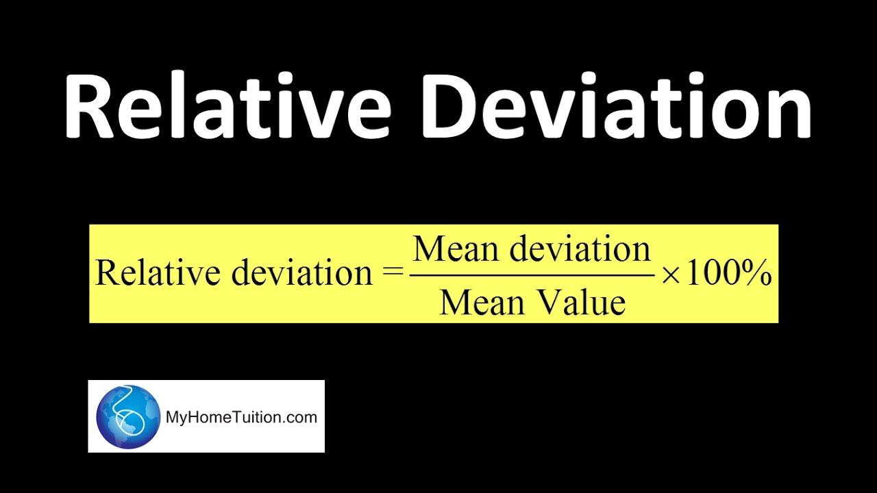 Relative Deviation  Introduction To Physics  Physics
