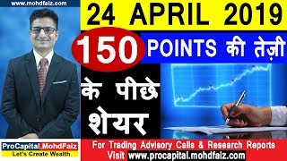 150 POINTS की तेज़ी के पीछे शेयर | Latest Stock Market Recommendations