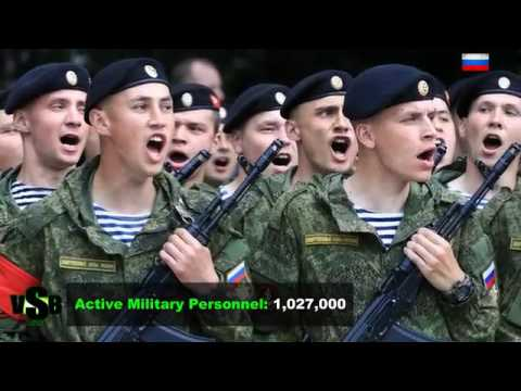 Russian Army VS Japan Self-Defense Forces ( Kuril Islands Crisis) 2017 HD