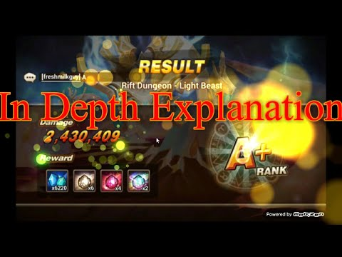 Light Beast In depth explaination/strategy and Fire Homie test on it P K   Summoners War