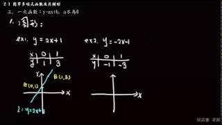 第一冊2-1一次函數的圖形