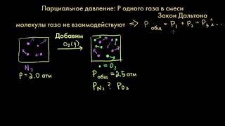 Введение в парциальное давление | Газы.Молекулярно-кинетическая теория | Химия