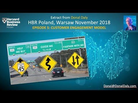 HBRP Customer Engagement Model