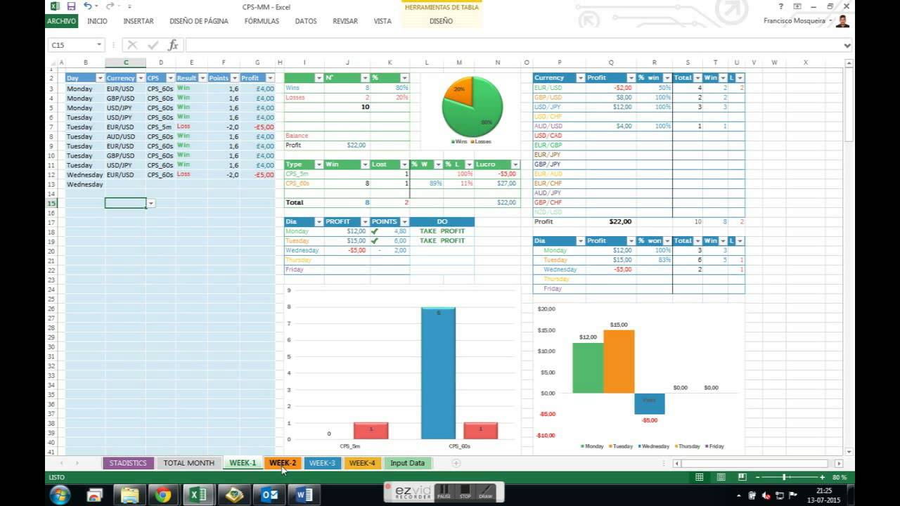 Money management forex excel