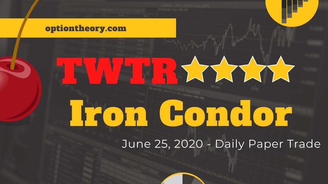 TWTR | Twitter Inc. Options | MarketWatch