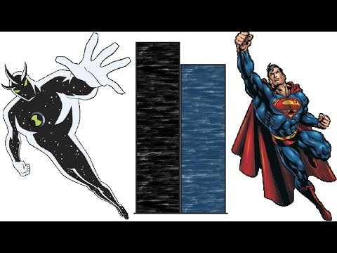 Ben 10 VS Superman POWER LEVELS Over The Years (All Forms)
