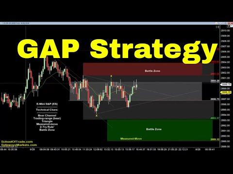 GAP Trading Strategy | Crude Oil, Emini, Nasdaq, Gold & Euro