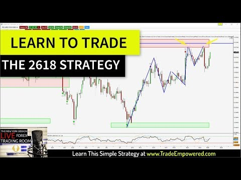How To Trade The 2618 Trading Strategy