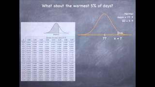 Normal Distribution - Finḋing Cutoff Points