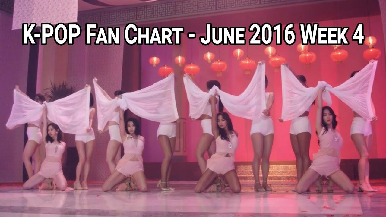 Download TOP 40 KPOP SONGS CHART - June 2016 Week 4 Fan Chart