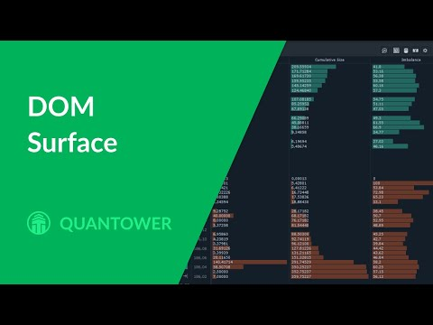 Quantower – DOM Surface