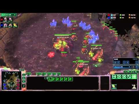 StarCraft 2 Analysis