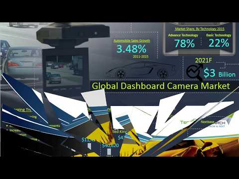 Top 3 Infographics on Automotive industry  - TechSci Research