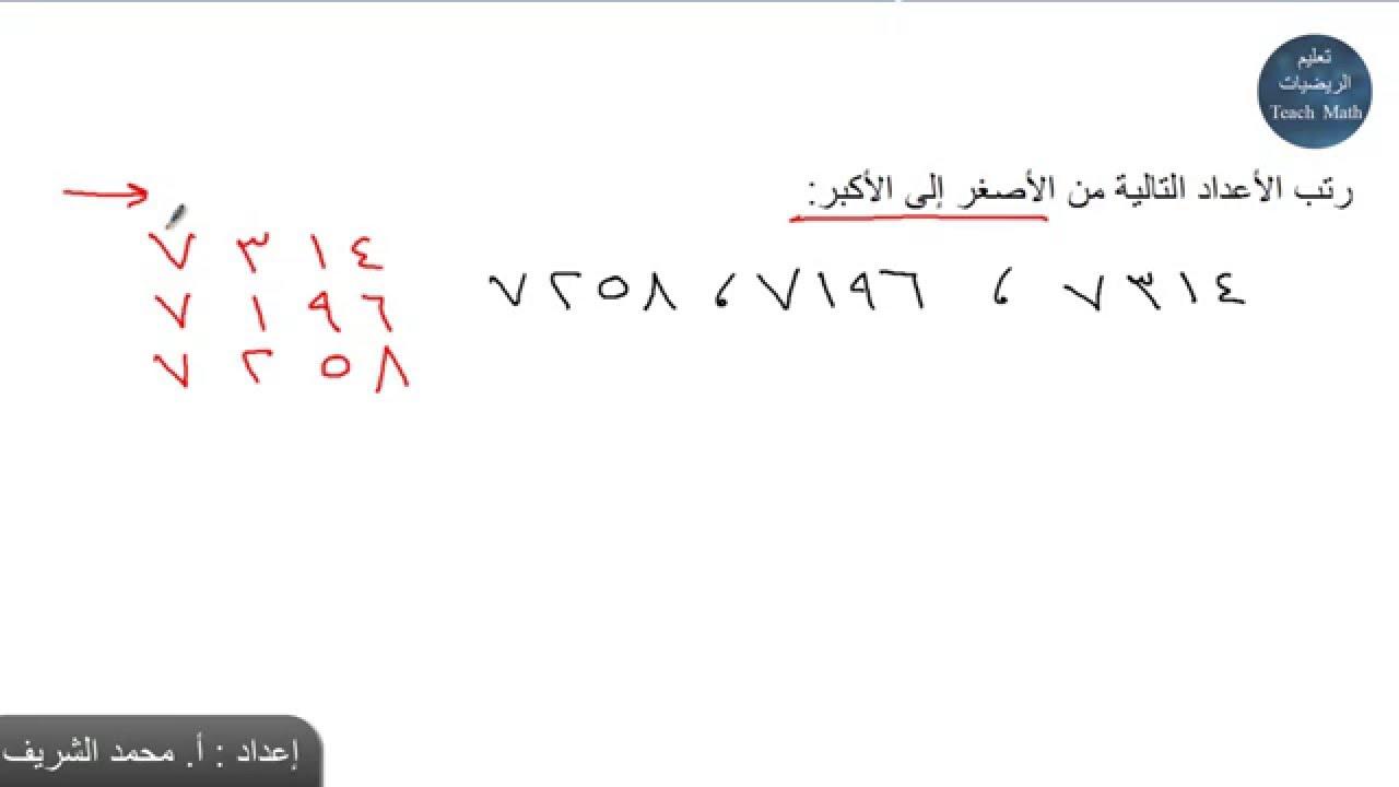 شرح كتاب الرياضيات للصف الخامس الابتدائي