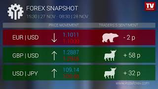 InstaForex tv news: Who earned on Forex 28.11.2019 9:30