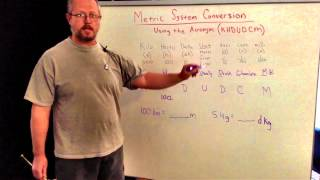 Metric System Conversion Using Acronym
