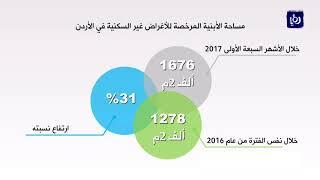 ارتفاع مساحة الأبنية المرخصة في الأردن خلال سبعة أشهر - (5-10-2017)