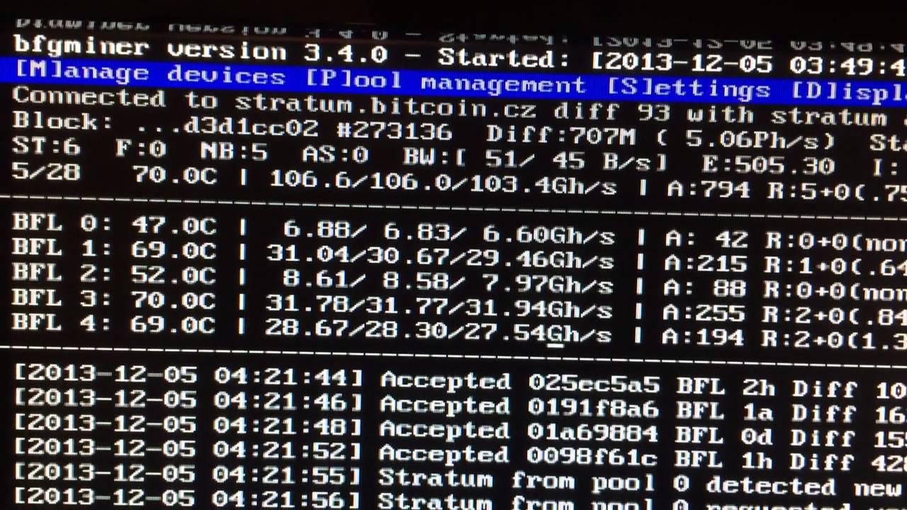 bitcoin támogatott webhelyek 0 003 bitcoin