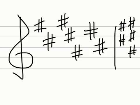 Notating Key Signatures