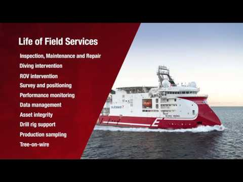 iTech Services, our Life of Field business