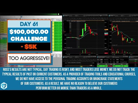 Day 61 of the $583 Challenge -$5k  Getting too Aggressive