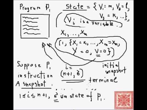 Theory of Computation: Programming Language L (Part 03)