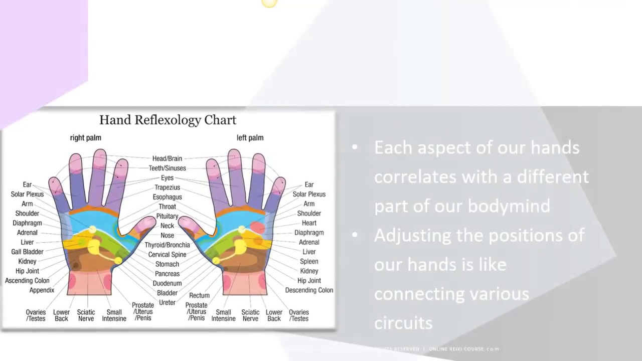 Download What are Mudras?