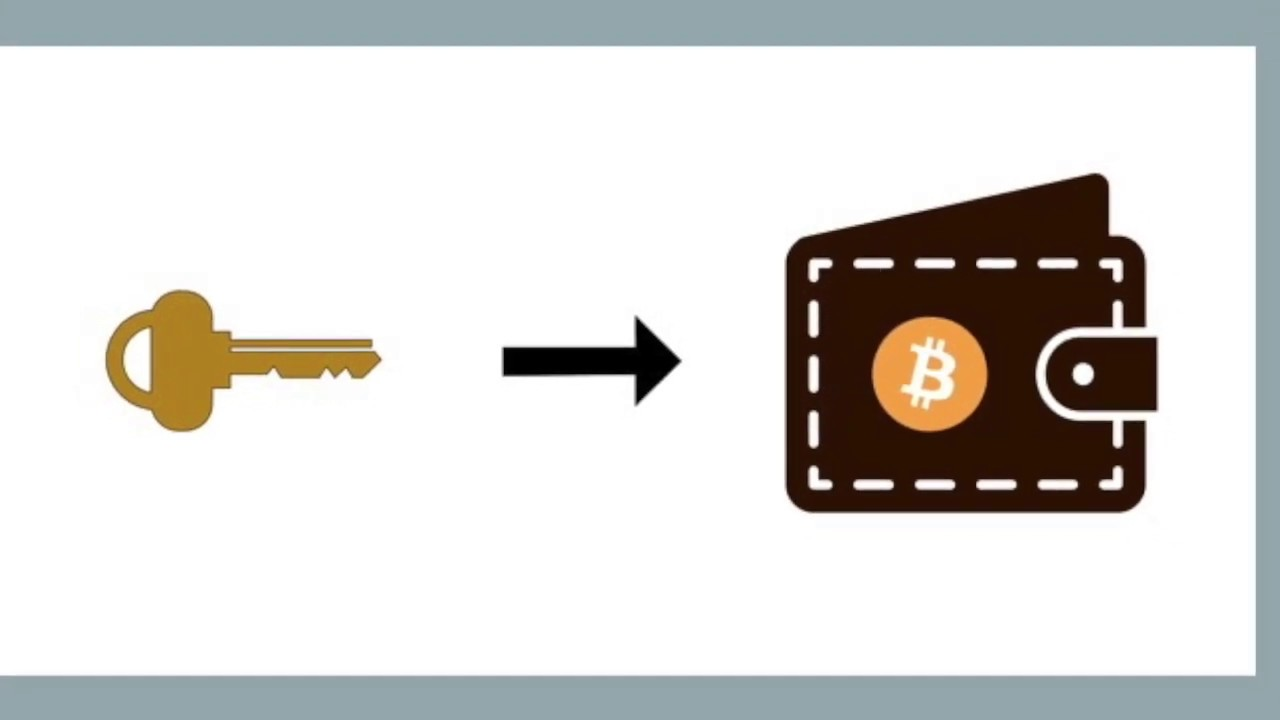 bitcoin lomompakko