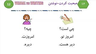 Learn to Speak Persian FAST: For Intermediate - Lesson 1 - Invitation - Part 8
