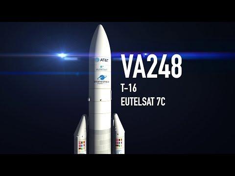 Arianespace Flight VA248 - Launch Campaign