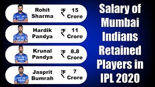 Salary of Mumbai Indians retained Players in IPL 2020