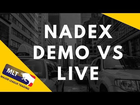 NADEX Free Demo Account