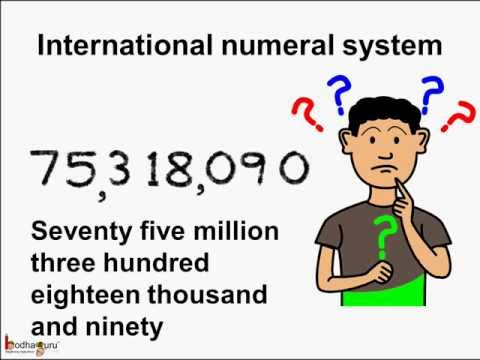 Math-  Difference between International and Indian Number System-  English