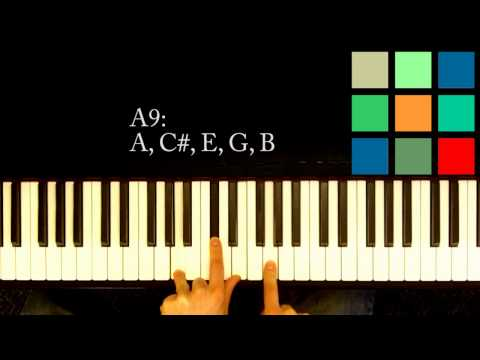 How To Play An A9 Chord On The Piano