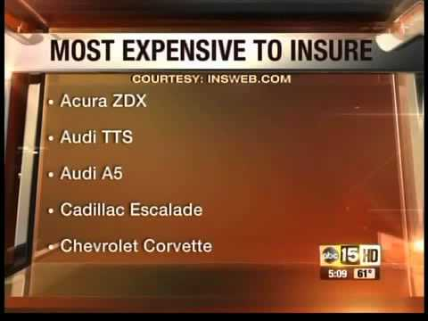 most-expensive-and-least-expensive-cars-to-insure