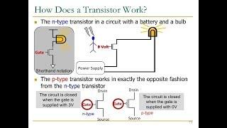 Design of Digital Circuits - Lecture 5: Combinational Logic (ETH Zürich, Spring 2018)