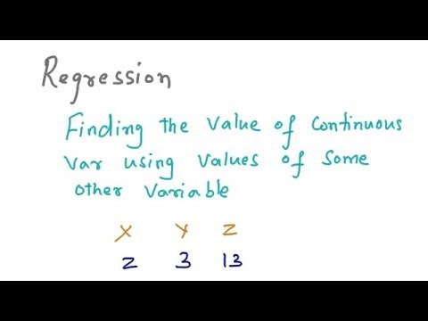 Data Mining, Classification, Clustering, Association Rules, Regression, Deviation