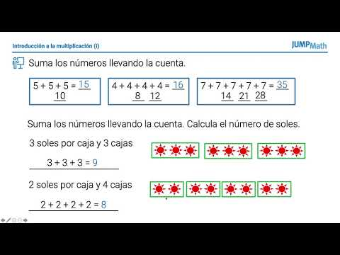 2. Unidad 12. Introducción a la multiplicación I