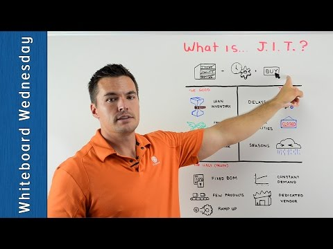 """What is """"Just in Time""""? - Whiteboard Wednesday"""