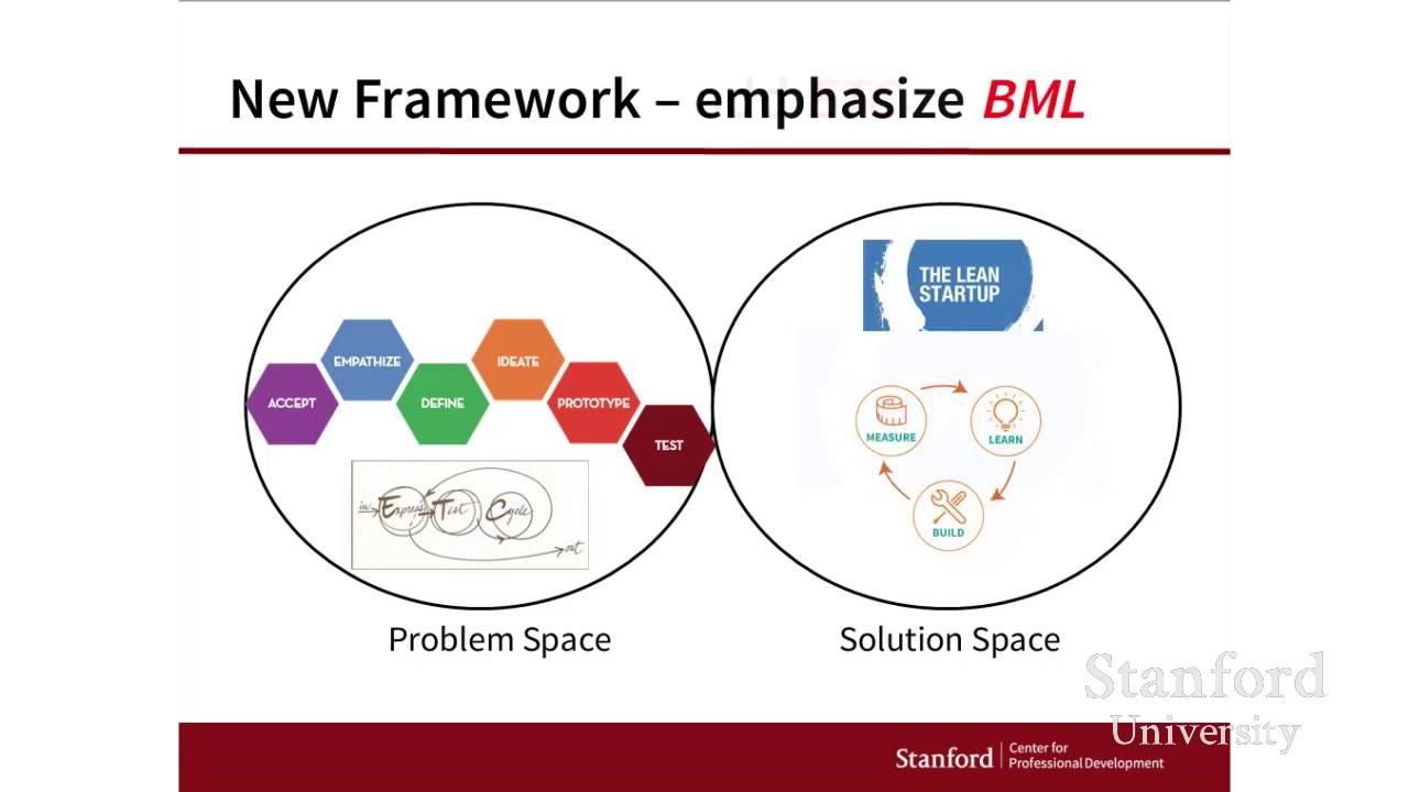 Stanford Webinar - The Design Thinking Hybrid: An Evolution of Innovation - YouTube