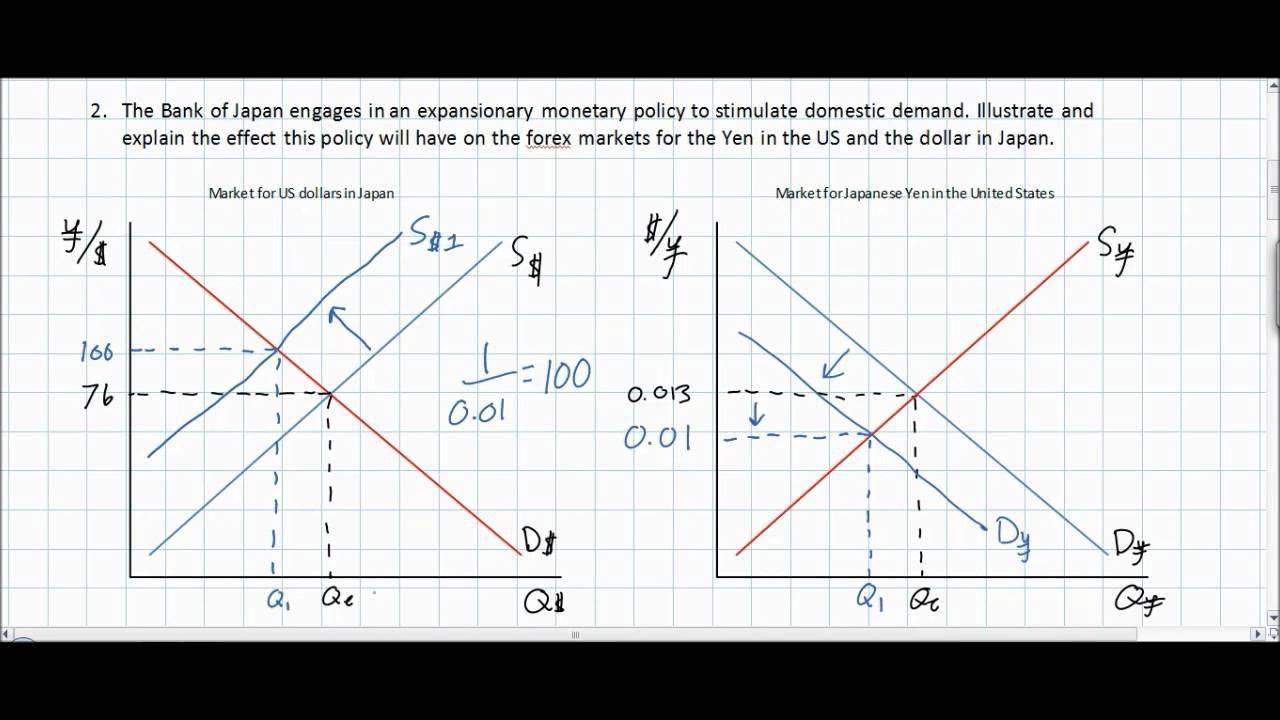 Exchange Rate Practice Part 1